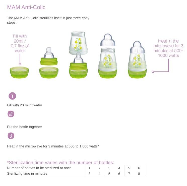 How Long To Sterilize Bottles Bottle Designs
