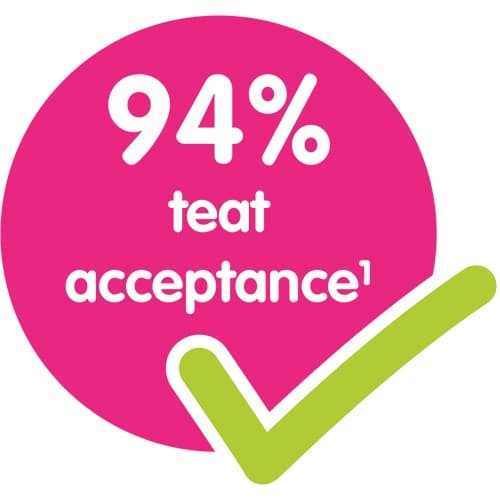 94% nipple acceptance: easily accepted by babies – for a familiar feeling